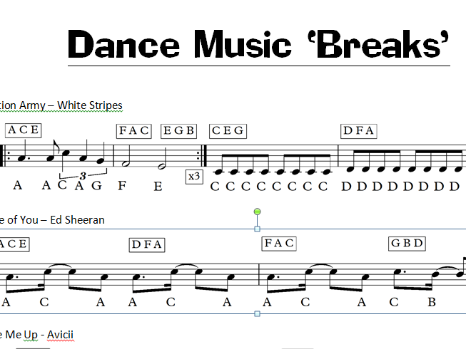 Dance Music Mash Up KS3 Keyboard Task - Shape of You and many more.