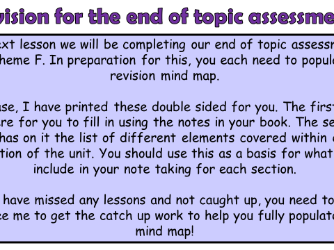 AQA A GCSE Theme F Religion, human rights and social justice: Assessment and revision