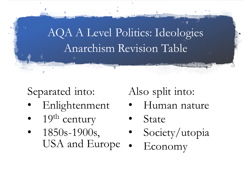 AQA A Level Anarchism Table