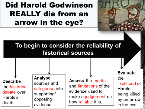 Did Harold Godwinson really die from an arrow in the eye?