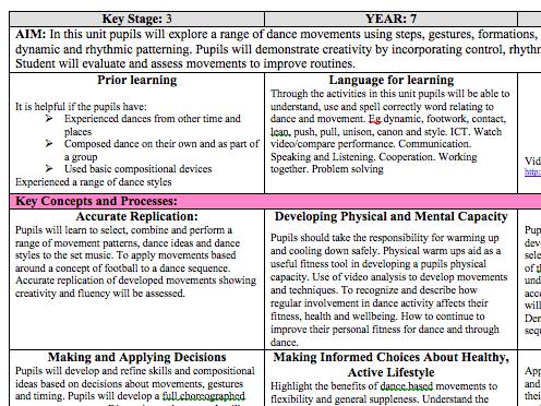 P.E Dance - Year 7 & 8 Schemes of Work
