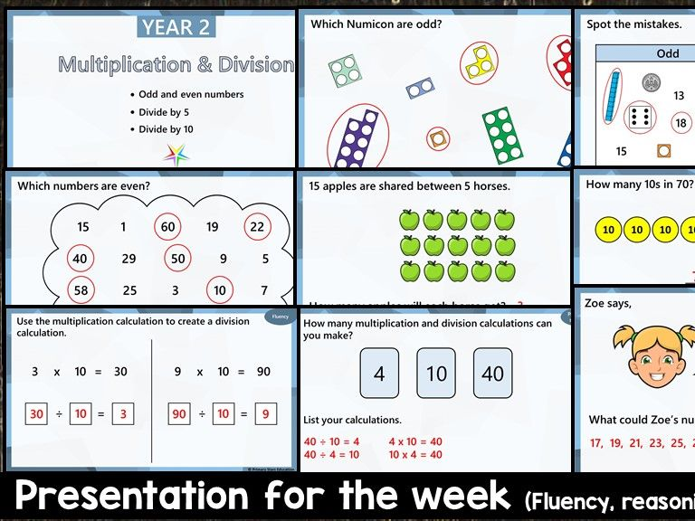 YEAR 2 - Multiplication- White Rose - WEEK 2 - Block 1 - Spring  - FREE PRESENTATION