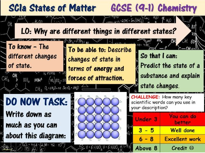 States of Matter GCSE (9-1) Chemistry