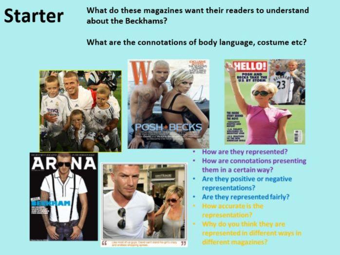 Edquas GCSE Media Studies 2019 - Magazines (Component 1) PPT SOW