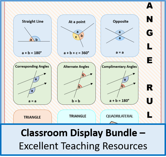Maths Classroom Display - Bundle of 25 Posters