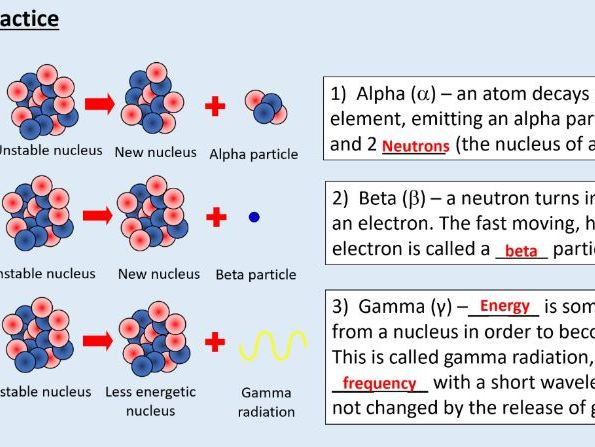 AQA GCSE Physics (4.4.2.1) Atomic structure - Radioactive decay and nuclear radiation
