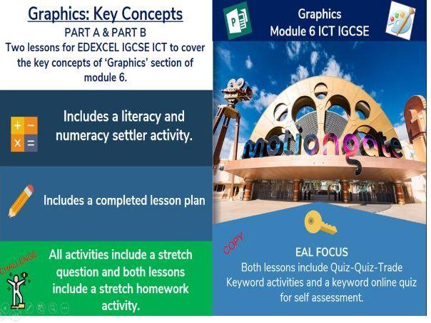 EDEXCEL IGCSE ICT – UNIT 6 GRAPHICS BASIC 2/2 (Layering, Removing Background, Editing Photos)