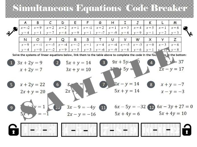 Simultaneous Equations Code Breaker Activity