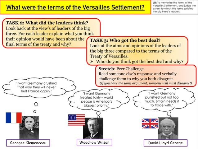 GCSE Conflict and Tension What were the terms of the Versailles Settlement?