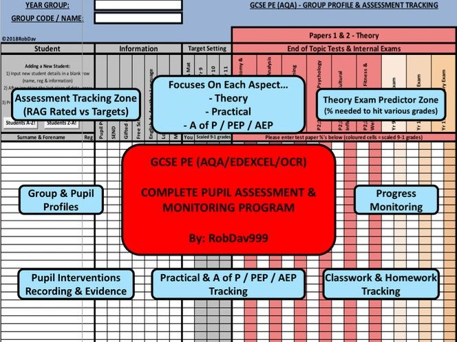 GCSE PE (AQA/Edexcel/OCR) - Complete Pupil Assessment & Monitoring Program - Free Trial