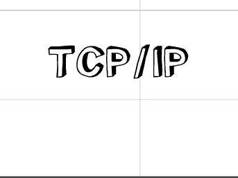 Transmission Control Protocol (TCP) & IP