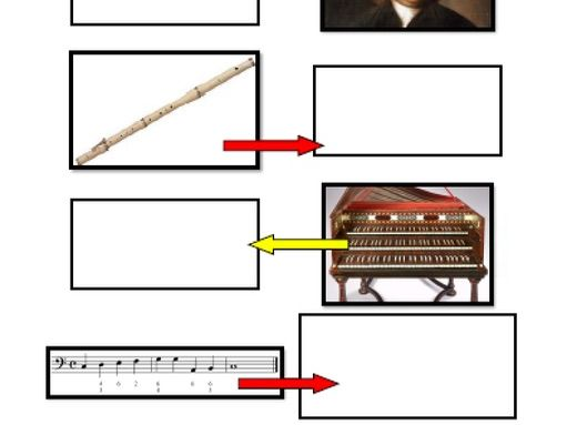 Edexcel GCSE Music Focus Work Foundations - Bach Brandenburg