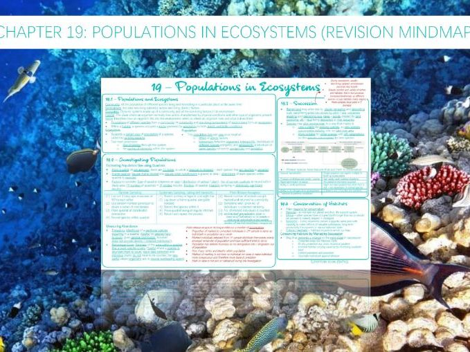 AQA A-Level - Biology : 19 - Populations in Ecosystems (Revision Mindmap)