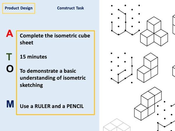 Product Design - Final Drawing / Isometric Drawing (Full Iterative Design Process L3) KS3 KS4