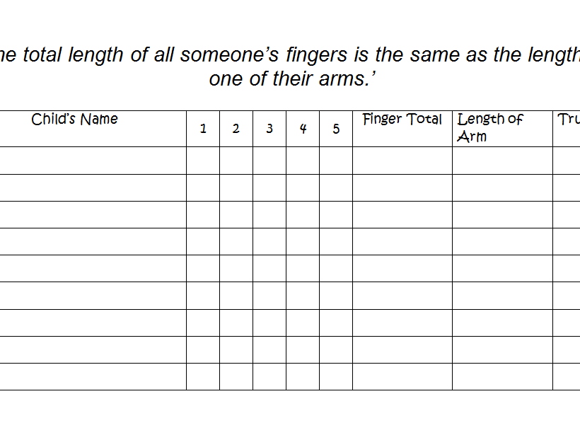 'The total length of all someone's fingers is the same as the length of one of their arms.'
