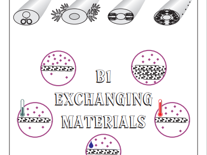 Exchanging Materials workbook Biology GCSE (AQA & Edexcel B1)