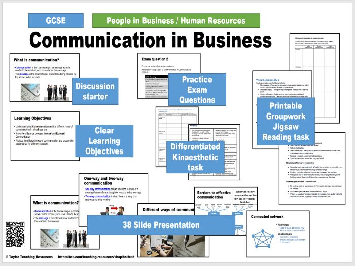 Communication in Business - GCSE Business Studies - Full Lesson - Human Resources