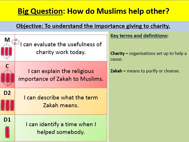 Zakah (Charity) Lesson