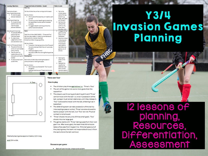 Y3/Y4 Invasion Games Planning, Resources, Assessment & Differentiation