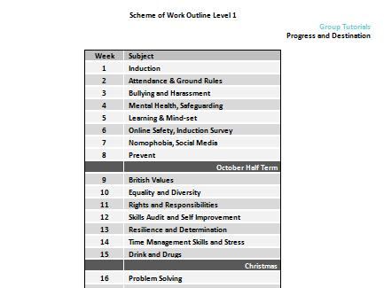 PSHE Progress and Destination Tutor Scheme of work and brief lesson plans