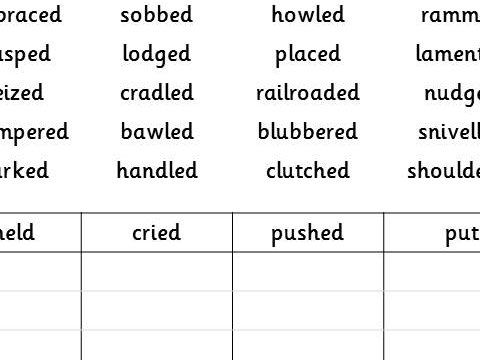 Sorting Verb Synonyms By Classroomsecrets Teaching Resources Tes