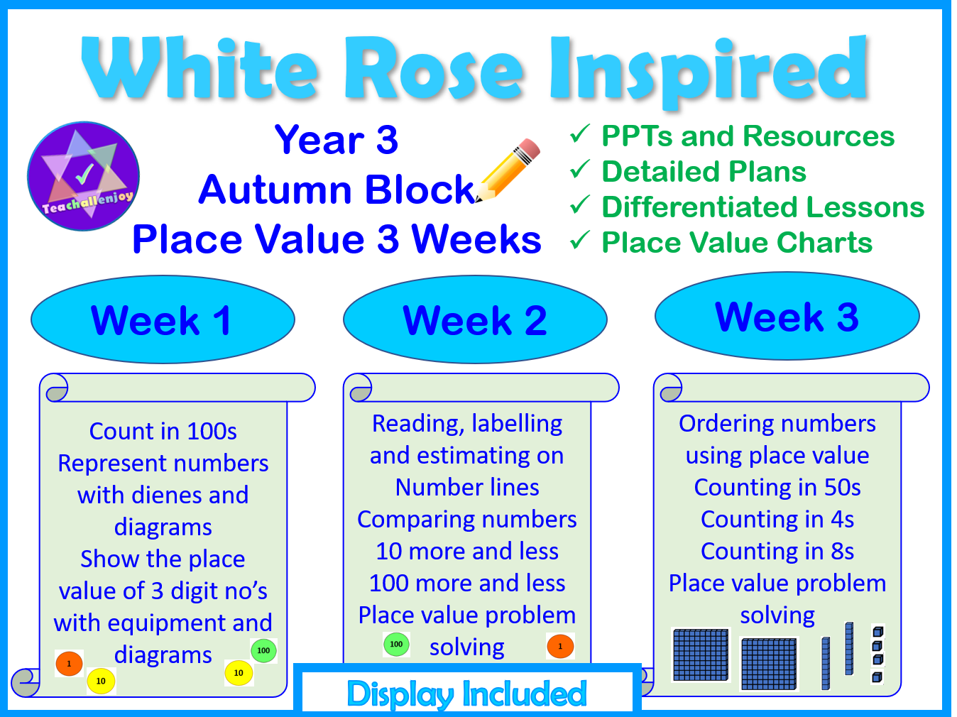 Year 3 Place Value Autumn Block