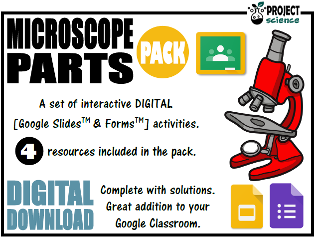 Microscope Parts Digital Resources Pack - Distance Learning
