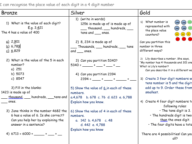 Year 4 Place Value  Recognising the value of each digit