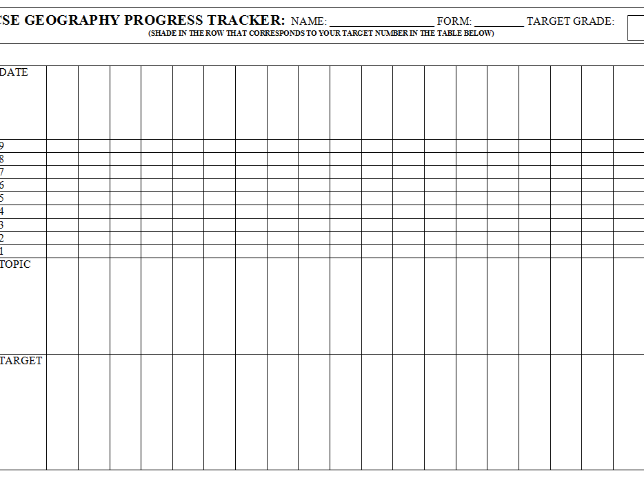 A Level Progress Tracker