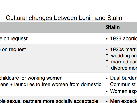 Cultural changes between Lenin and Stalin