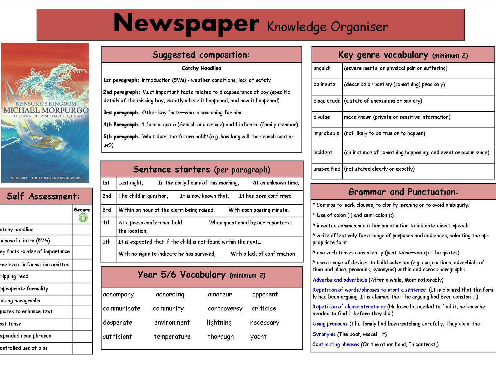 Newspaper Knowledge Organiser based on Kensuke's Kingdom