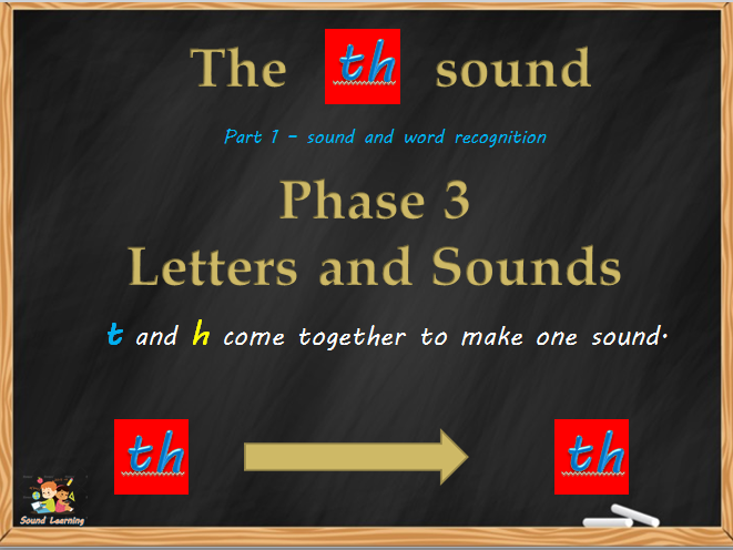 A set of three PowerPoints to teach TH