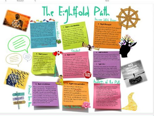 Buddhism: Eightfold Path Learning Mat / Revision Sheet