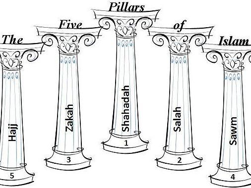 5 pillars of Islam blank worksheet by garethpawson Teaching – Five Pillars of Islam Worksheet