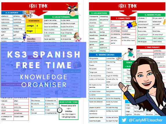 KS3 Spanish Free Time Topic Knowledge Organiser