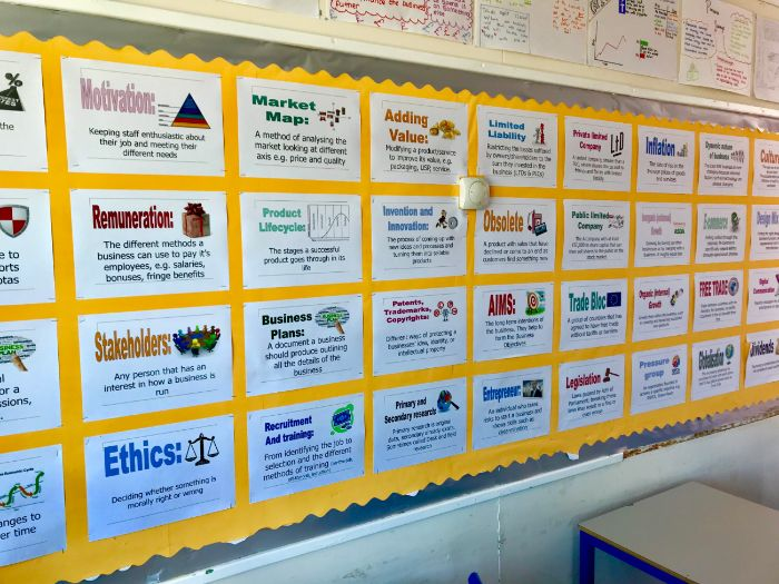 A set of over 100 GCSE  Business display cards to decorate your classroom!