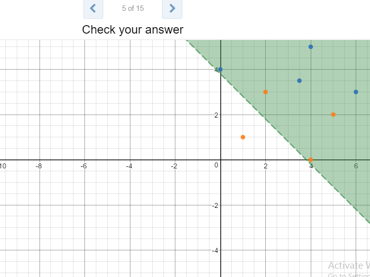 Desmos Activity for Graphing Inequalities: Foxes and Chickens