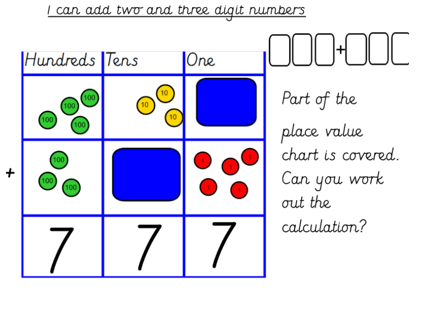 Place Value And Representing Numbers Place Value Counters And Base