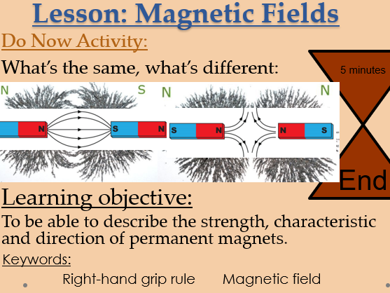 Physics Magnetic fields