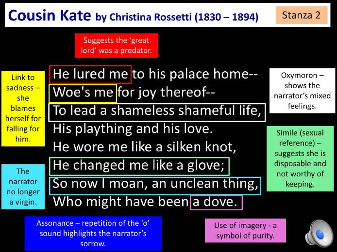 Cousin Kate (Christina Rossetti) - English Literature