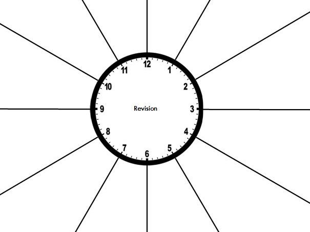 Revision Clock by teachgeogblog | Teaching Resources