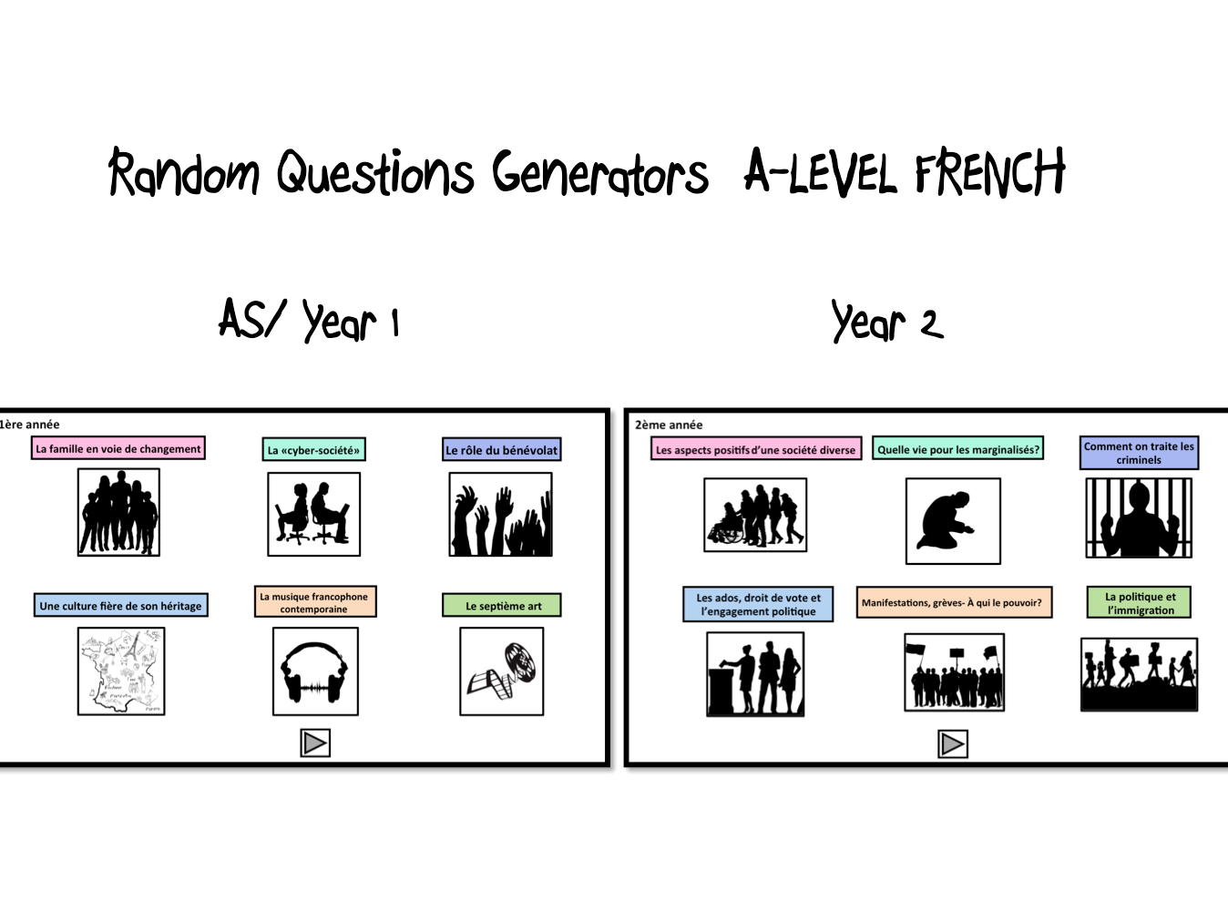 Speaking Questions- Random Questions Generators- year 1/AS and Year 2