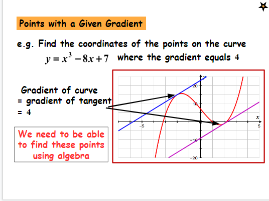 AS Pure Maths: Tangents and Gradients (Whole Topic)