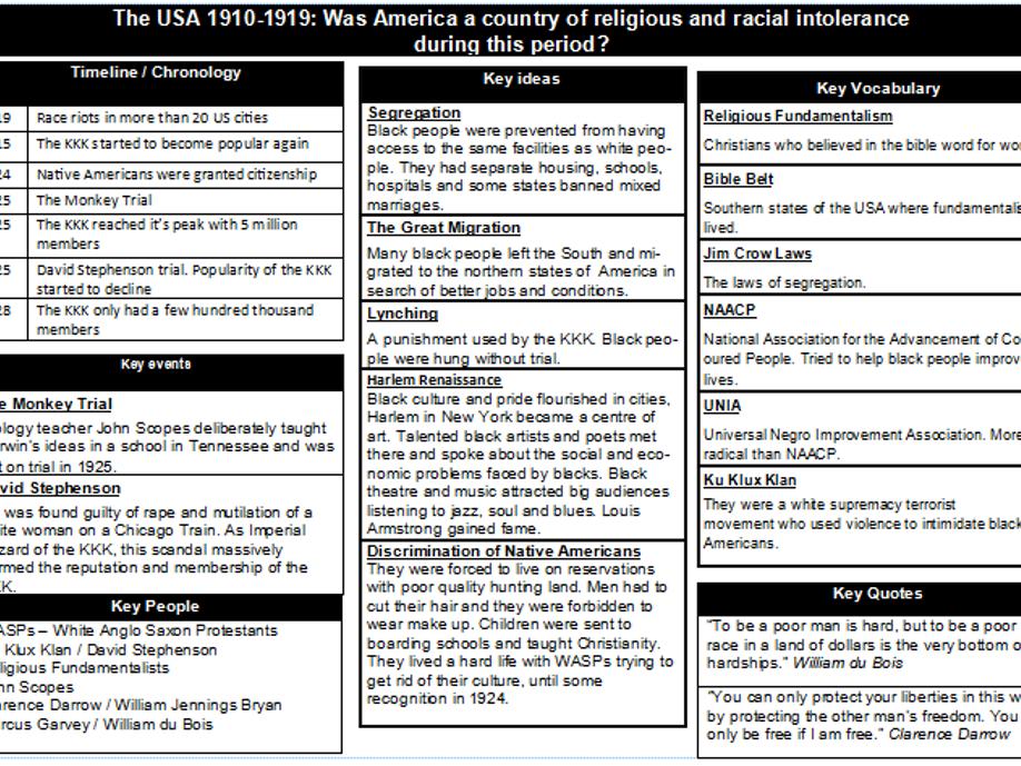 Eduqas / WJEC GCSE History USA 1910-1929 Complete exam bundle