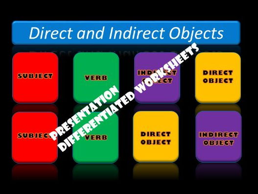 English: Direct and Indirect Objects