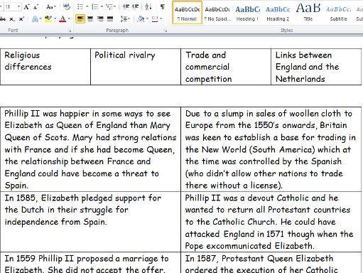 What caused the Spanish Armada
