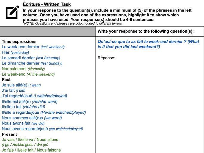 MFL Written Task - No Google Translate Template