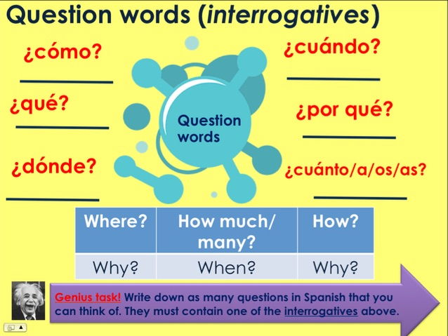 KS3/4 Spanish - Holidays & Preterite past tense (Question words, reading & writing revision)
