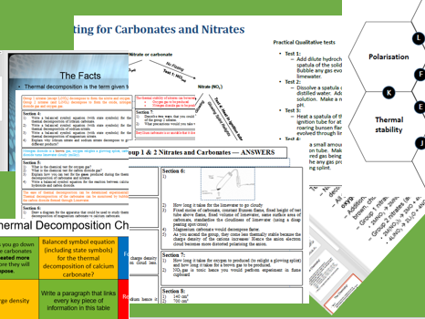 Thermal decomposition of carbonates and nitrates (group 1 and 2)