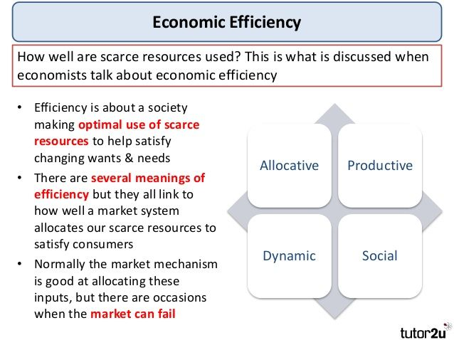 What Is Efficiency >> 1 A2 Microeconomics Economic Efficiency And Market Failure By